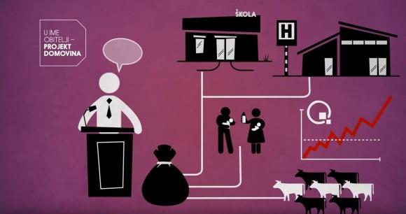 (VIDEO) U ime obitelji – projekt Domovina: Korupcija uništava hrvatsko gospodarstvo